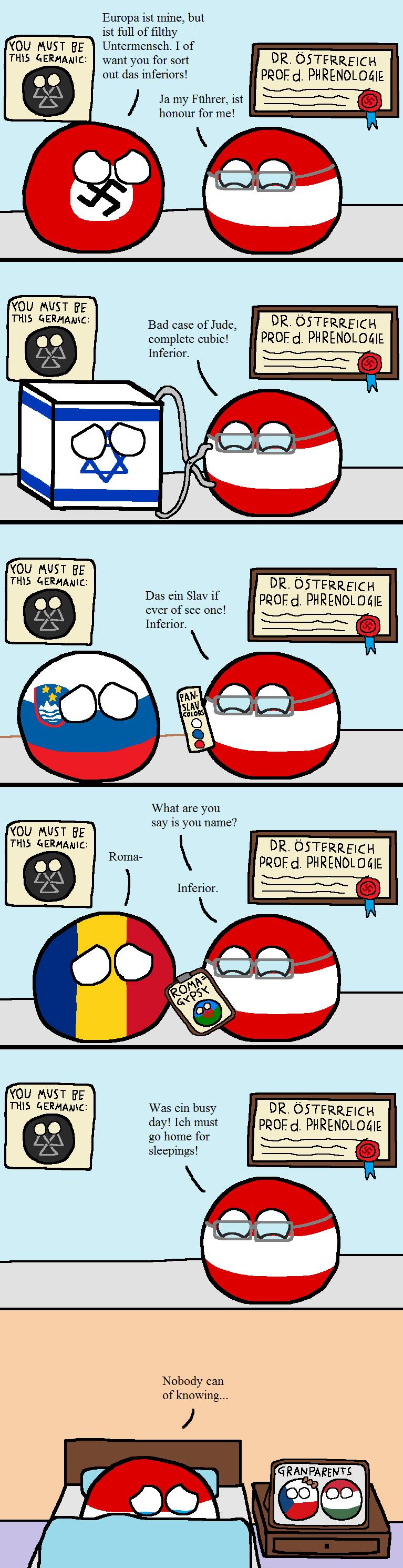 Dr Österreich