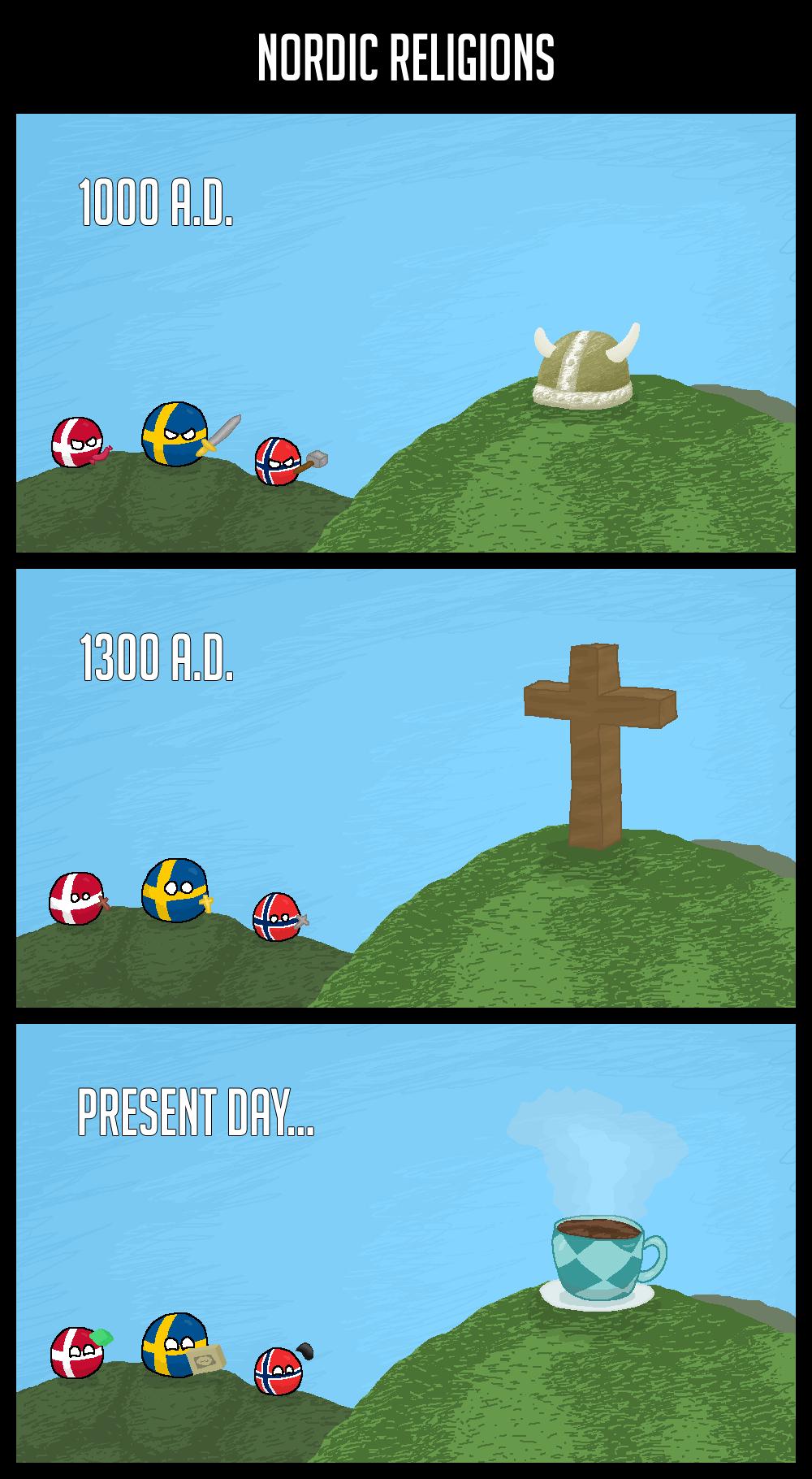 Nordic Religions