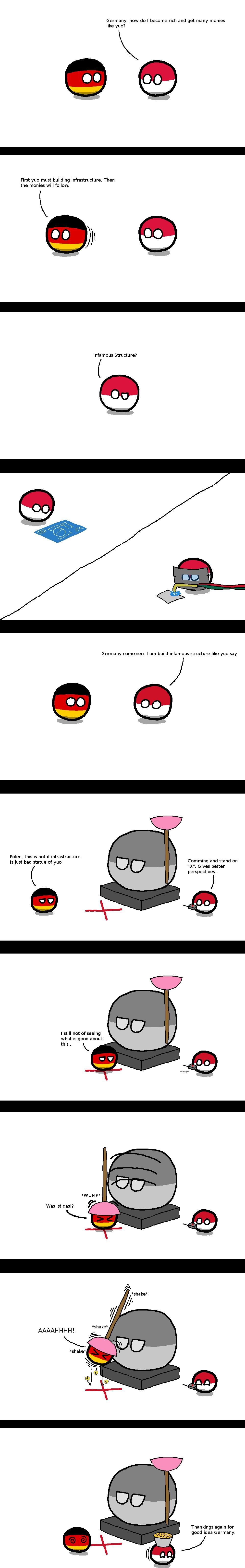 Polish Infrastructure