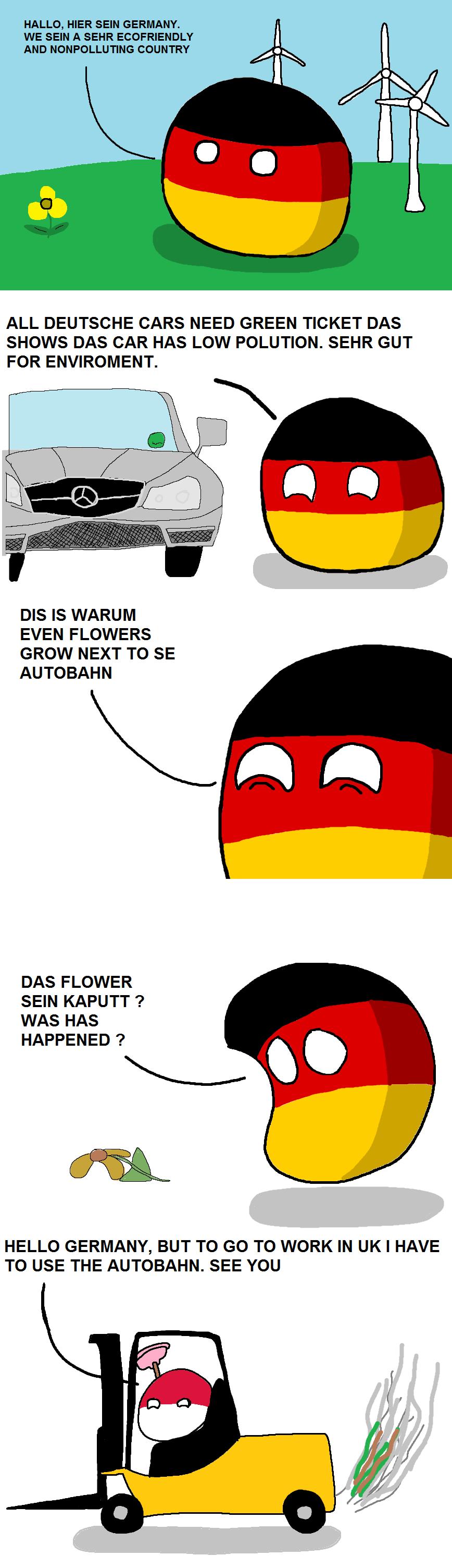 Verdammt, Poland!