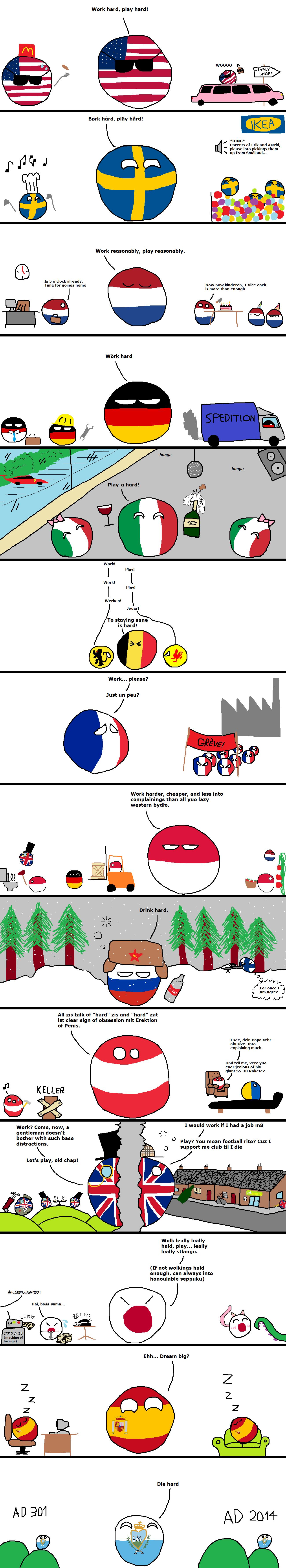 country-balls-work-ethics-around-the-world