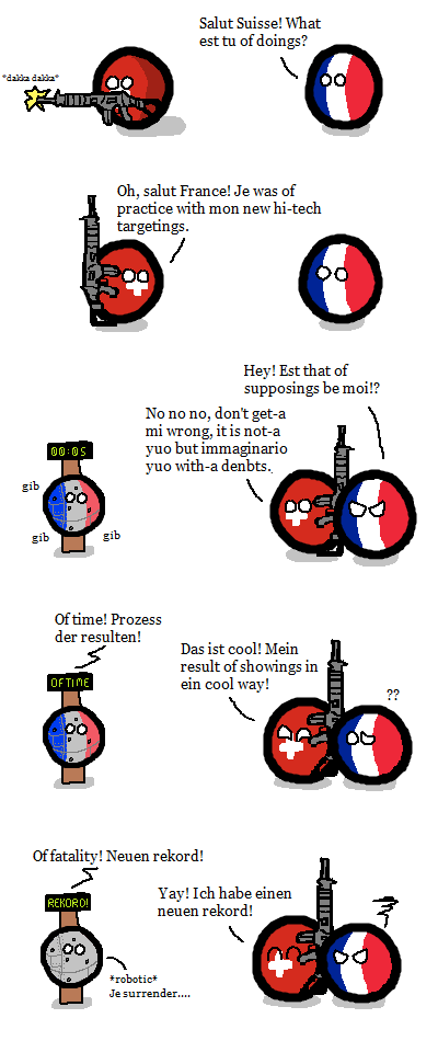 Swiss Wargame