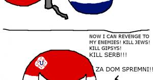 Croatia in WWII