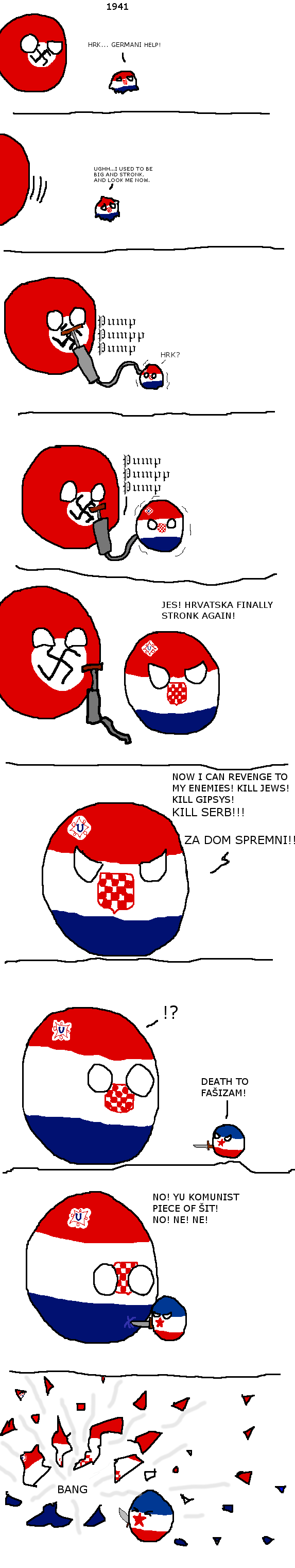 Croatia in WWII