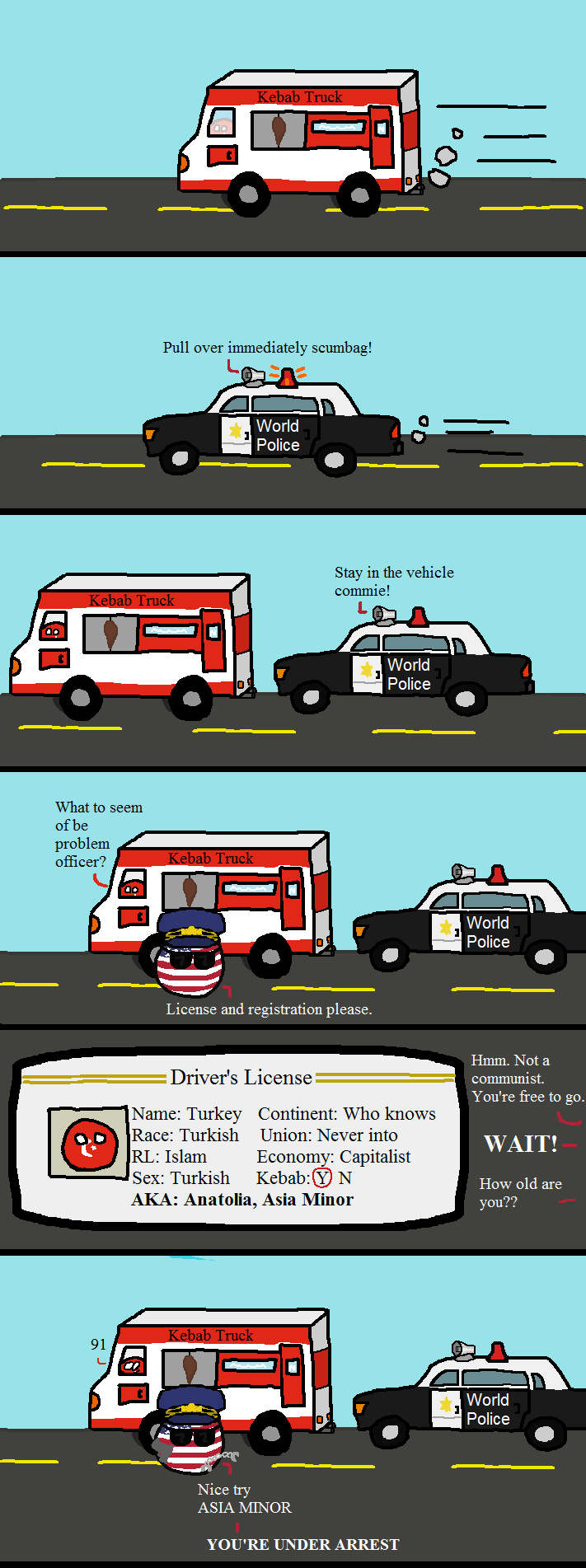 The World's Policeman