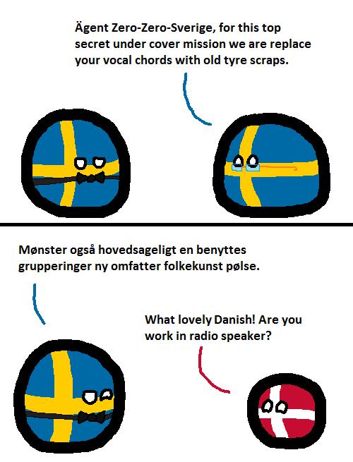 Name's Träsk. Fjolträsk