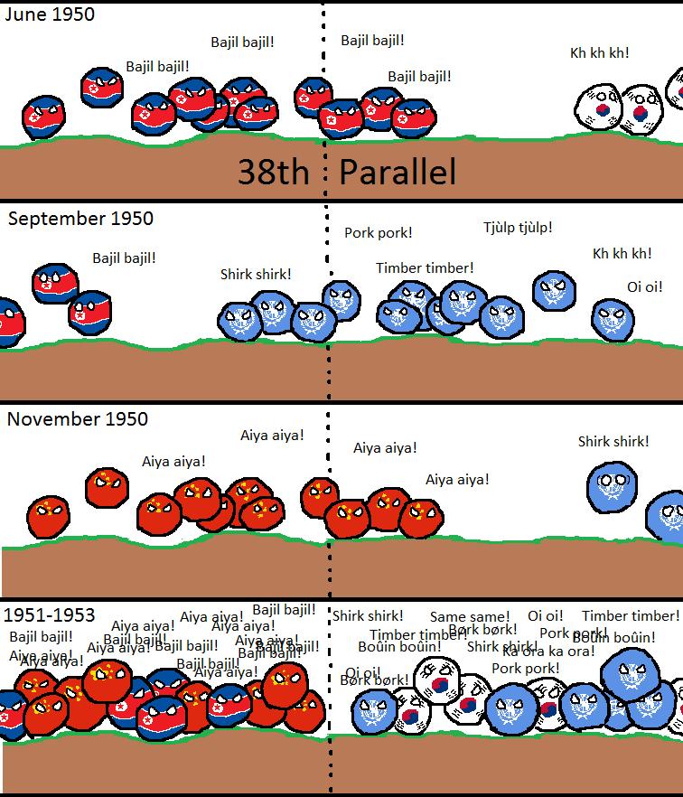A Brief Summary of the Korean War